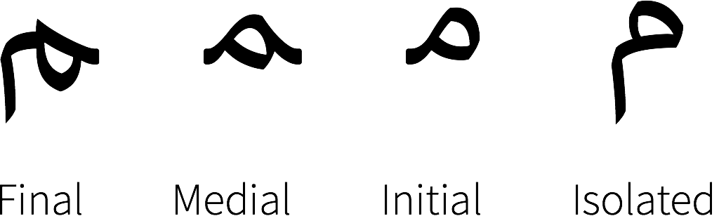 four different shapes for joining to previous or succeeding letters